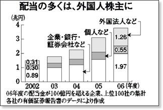 http://ueda.town-web.net/heart/zaigenimage/20080126mhu.jpg