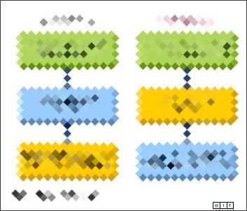 http://www.atmarkit.co.jp/fwcr/rensai/usability03/02.html