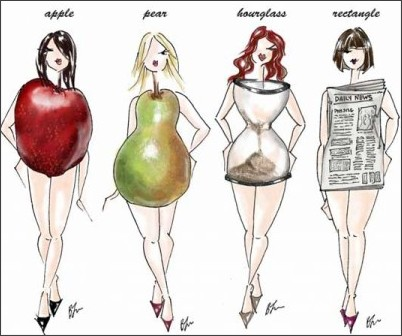 http://www.superskinnyme.com/blog/wp-content/uploads/2011/11/body-shapes1.jpg
