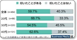 http://bizmakoto.jp/makoto/articles/0809/12/news079.html