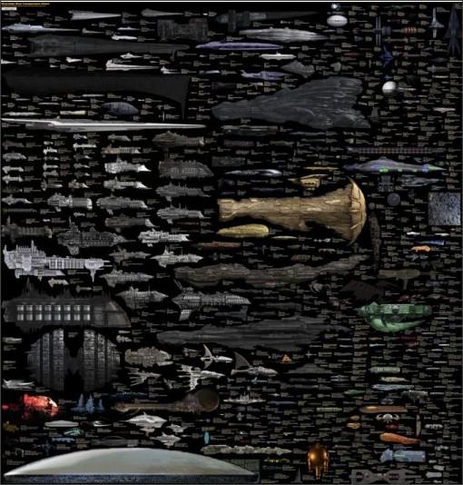 http://irorio.jp/wp-content/images/uploads/2013/10/size_comparison___science_fiction_spaceships_by_dirkloechel-d6lfgdf-681x710.jpg
