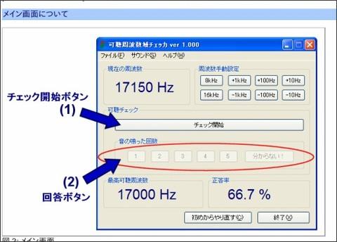 http://masudayoshihiro.jp/software/mamimi.php