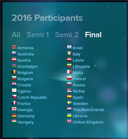 http://www.eurovision.tv/page/timeline#Final