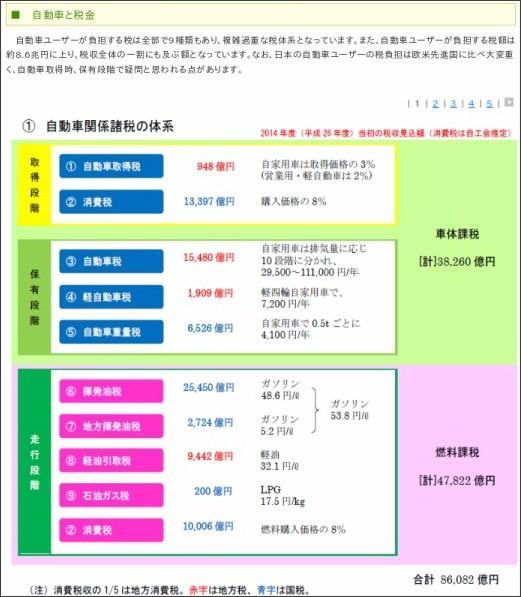 http://www.jada.or.jp/contents/action/zeikin/01-2.html
