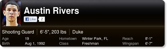 http://insider.espn.com/nba/draft/results/players/_/id/19653/austin-rivers