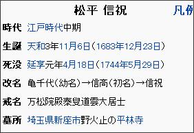 https://ja.wikipedia.org/wiki/%E6%9D%BE%E5%B9%B3%E4%BF%A1%E7%A5%9D