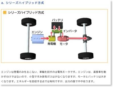 http://app2.infoc.nedo.go.jp/kaisetsu/egy/ey01/index.html