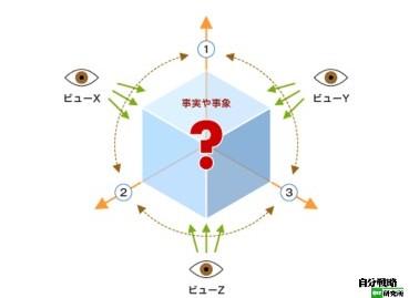 http://jibun.atmarkit.co.jp/llife01/rensai/mental12/mental02.html
