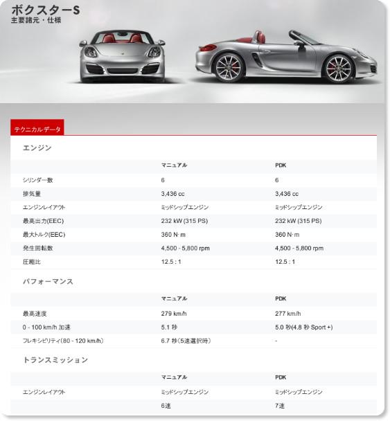 http://www.porsche.com/japan/jp/models/boxster/boxster-s/featuresandspecs/
