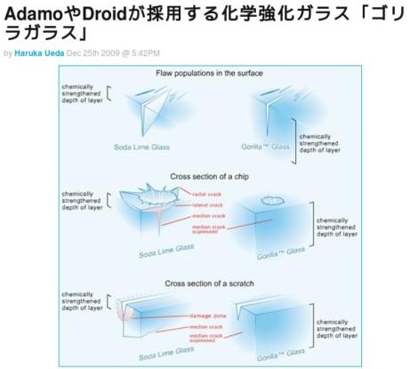 http://japanese.engadget.com/2009/12/25/adamo-droid/
