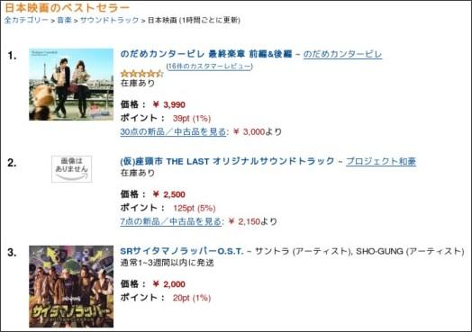 http://www.amazon.co.jp/gp/bestsellers/music/569422/ref=pd_zg_hrsr_m_1_3_last