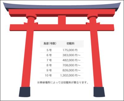 http://inari.jp/gotinza1300/index.html
