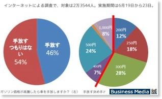 http://bizmakoto.jp/makoto/articles/0807/07/news047.html