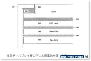 http://bizmakoto.jp/makoto/articles/0805/27/news073.html