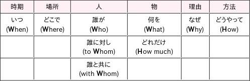 http://www5d.biglobe.ne.jp/Jusl/WHthinking/WHthinking.html