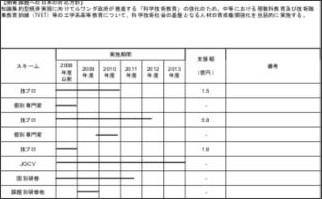 http://www.mofa.go.jp/mofaj/GAIKO/oda/seisaku/jigyou/pdfs/rwanda.pdf