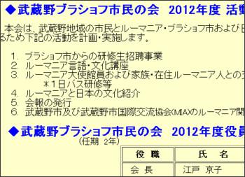 http://www.geocities.jp/musashino_brasov2008/act.html