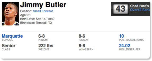 http://insider.espn.go.com/nba/draft/results/players/_/id/19646/jimmy-butler