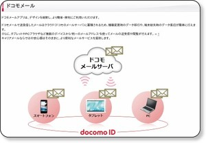 https://www.nttdocomo.co.jp/service/docomo_cloud/docomo_mail/index.html