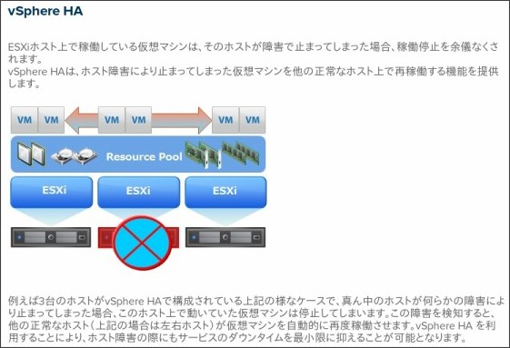 http://blogs.vmware.com/jp-cim/2014/02/ha-ft.html