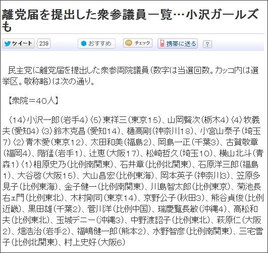 http://www.yomiuri.co.jp/politics/news/20120702-OYT1T00620.htm