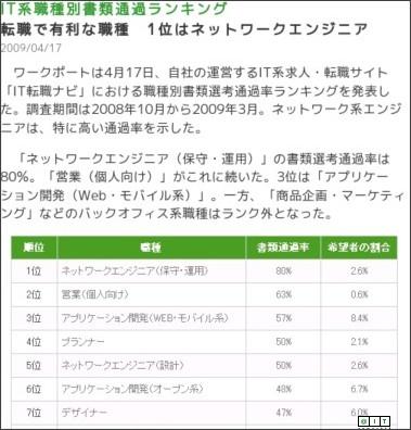 http://www.atmarkit.co.jp/news/200904/17/wp.html