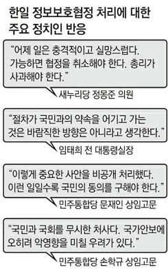 http://news.donga.com/Politics/3/00/20120629/47385805/1