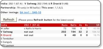 http://imsports.rediff.com/score/in_match8679.html