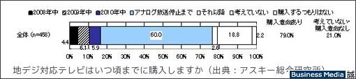 http://bizmakoto.jp/makoto/articles/0809/19/news006.html