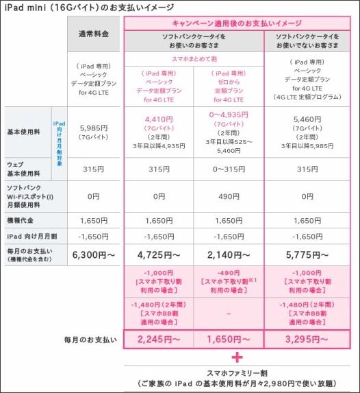 http://mb.softbank.jp/mb/ipad/price_plan/payment/