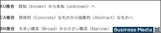 http://bizmakoto.jp/makoto/articles/1101/21/news008_2.html