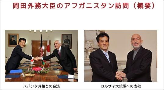 http://www.mofa.go.jp/mofaj/kaidan/g_okada/capi_09/afg_gai.html