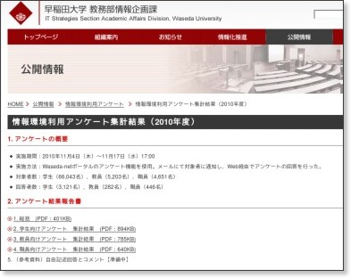 http://www.waseda.jp/wits/data/questionnaire/2010/questionnaire.html