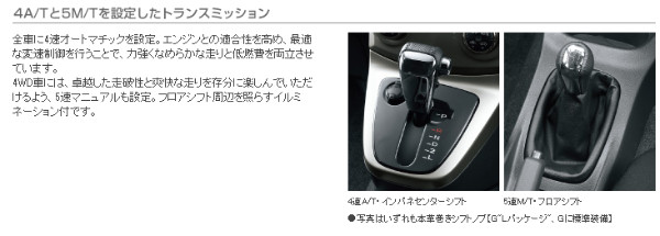 http://toyota.jp/rush/dynamism/mission/index.html