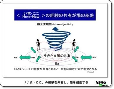 http://jibun.atmarkit.co.jp/lcom01/special/agile2010b/02.html