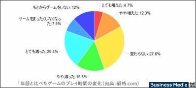 http://bizmakoto.jp/makoto/articles/1111/09/news051.html