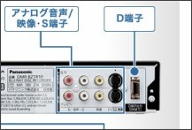 http://panasonic.jp/diga/blu-ray/bzt810_710/tanshi.html