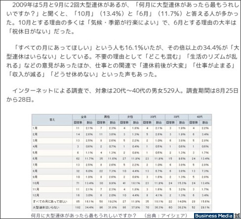 http://bizmakoto.jp/makoto/articles/0909/14/news033.html