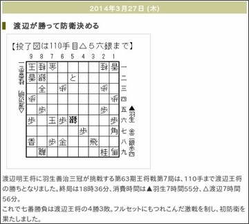 http://kifulog.shogi.or.jp/ousho/2014/03/post-43be.html