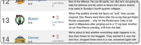 http://espn.go.com/nba/powerrankings/_/year/2013/week/5
