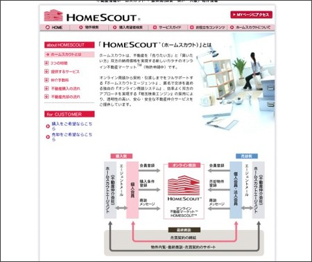 https://www.homescout.jp/about/index.html