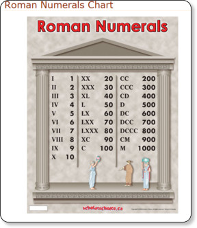 picture about Printable Roman Numeral Chart named Roman Numerals 56Skool/2013