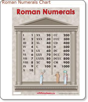 photo regarding Printable Roman Numerals Chart identified as Roman Numerals 56Skool/2013