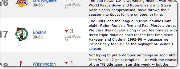 http://espn.go.com/nba/powerrankings/_/year/2013/week/22