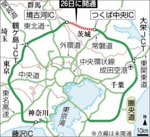 26日に茨城の圏央道全通ー上毛新聞