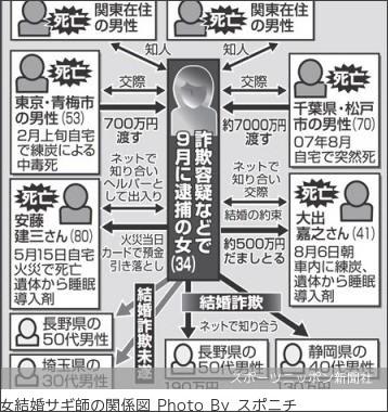 http://www.sponichi.co.jp/society/news/2009/10/29/KFullNormal20091029130_p.html