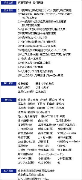 http://www.isc110.co.jp/company.html