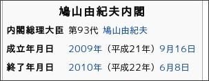 http://ja.wikipedia.org/wiki/%E9%B3%A9%E5%B1%B1%E7%94%B1%E7%B4%80%E5%A4%AB%E5%86%85%E9%96%A3
