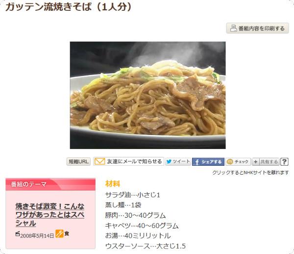 http://www9.nhk.or.jp/gatten/recipes/R20080514_03.html