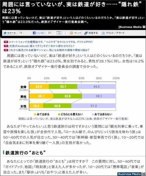 http://bizmakoto.jp/makoto/articles/1201/13/news094.html